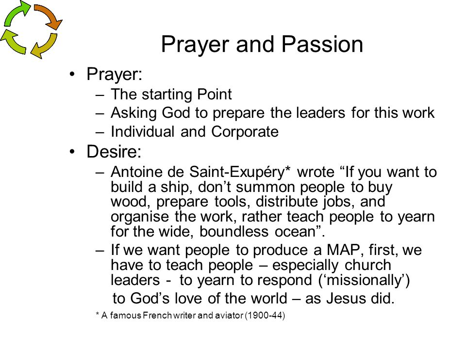Prayer and Passion Prayer: Desire: The starting Point