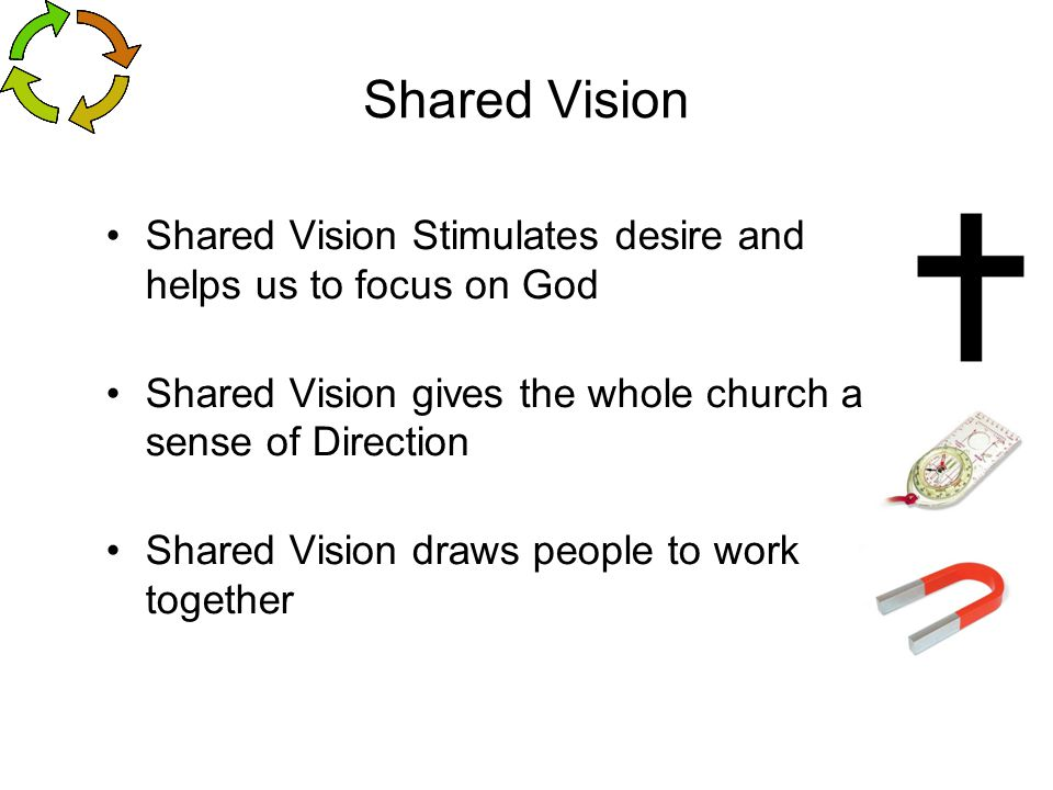 Shared Vision Shared Vision Stimulates desire and helps us to focus on God. Shared Vision gives the whole church a sense of Direction.