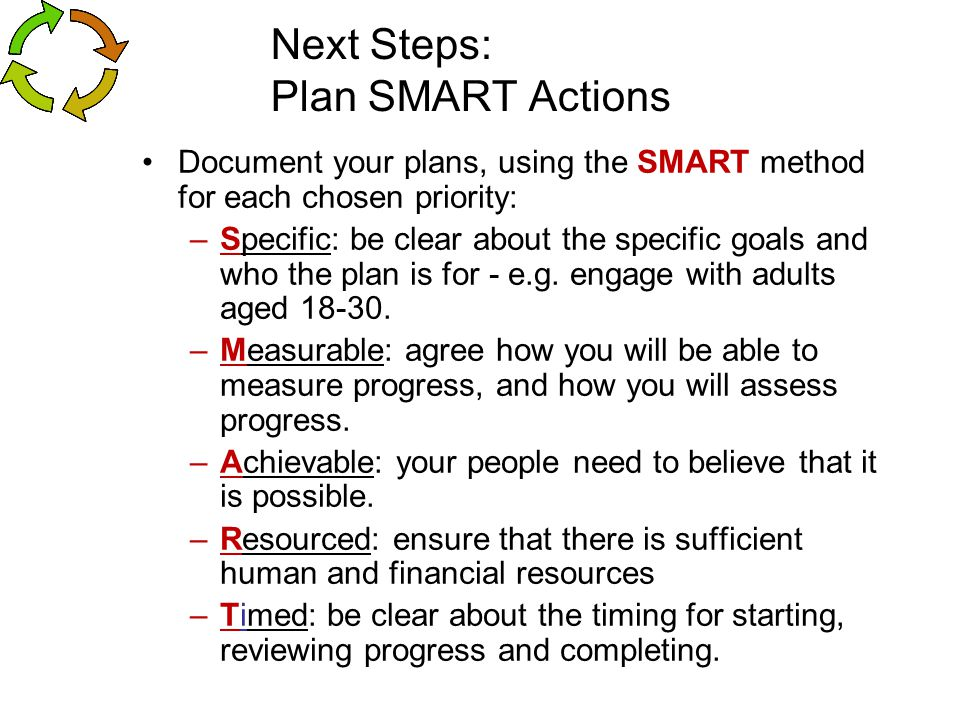 Next Steps: Plan SMART Actions
