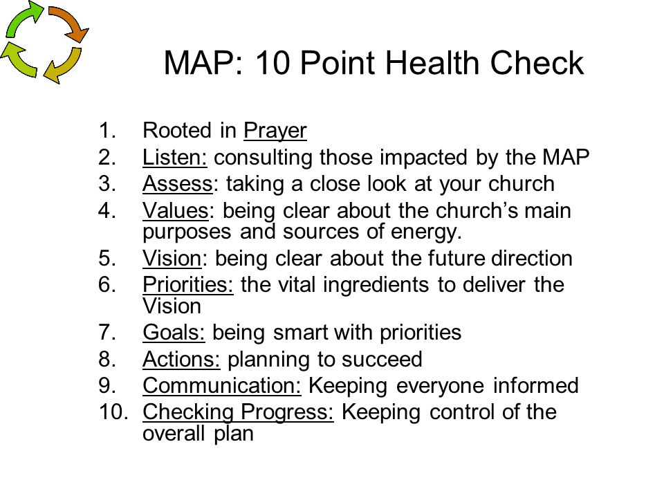MAP: 10 Point Health Check