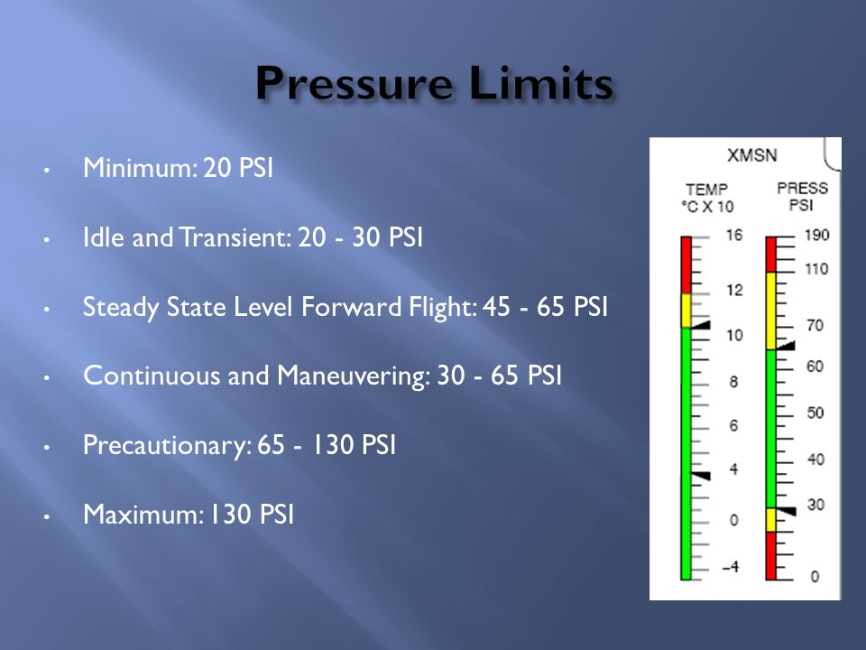 Pressure Limits Minimum: 20 PSI Idle and Transient: PSI