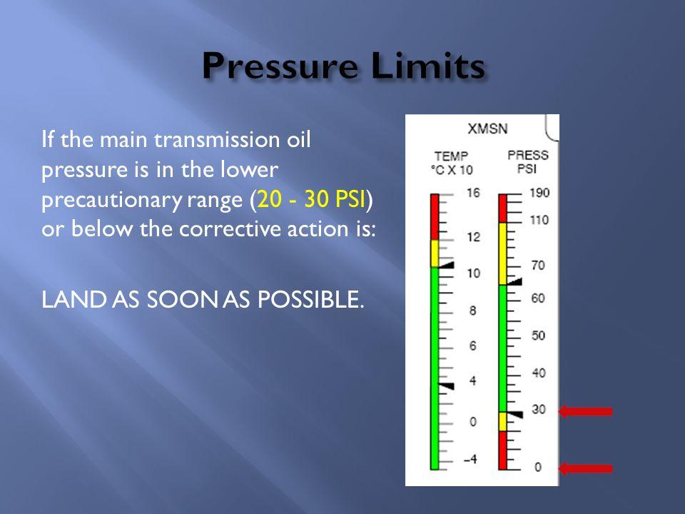 Pressure Limits