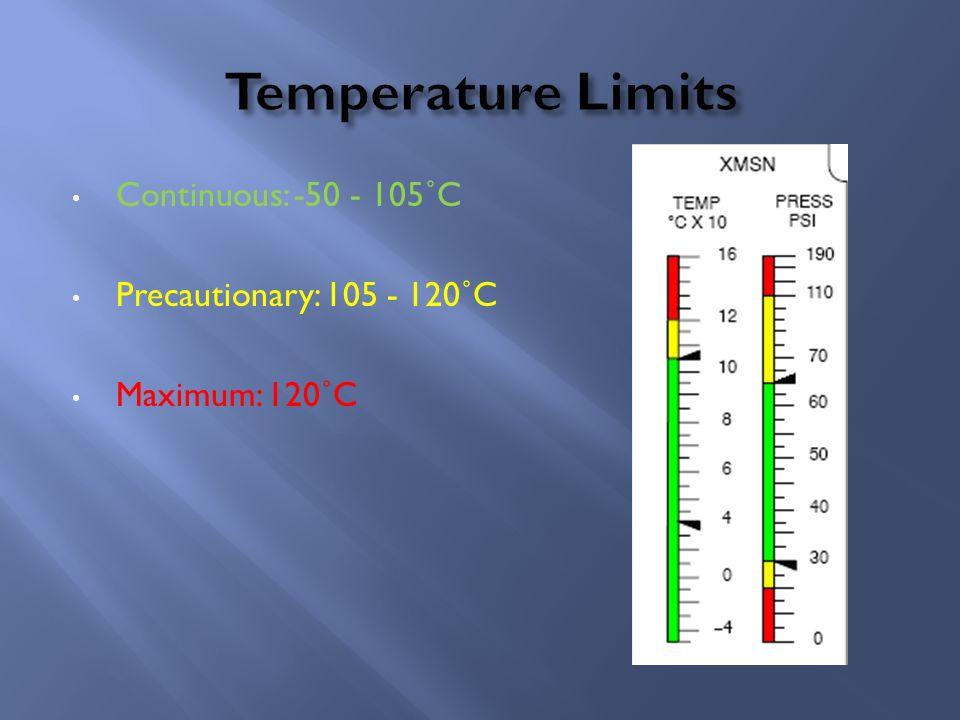 Temperature Limits Continuous: -50 - 105˚C Precautionary: 105 - 120˚C