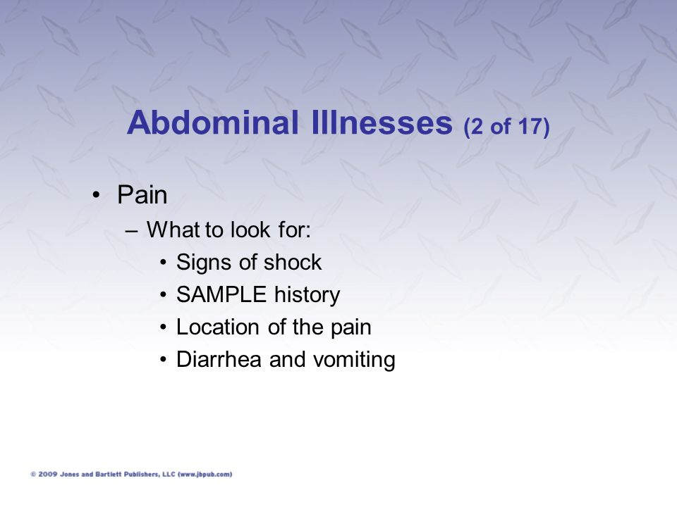 Abdominal Illnesses (2 of 17)