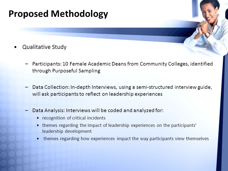 Proposed Methodology Qualitative Study