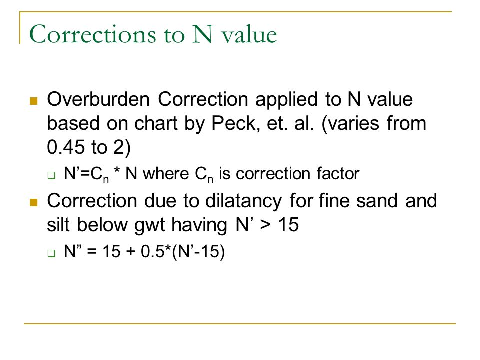 Corrections to N value Overburden Correction applied to N value based on chart by Peck, et. al. (varies from 0.45 to 2)