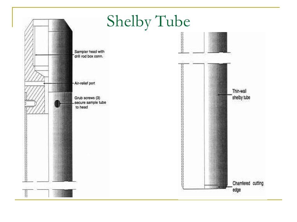 Shelby Tube