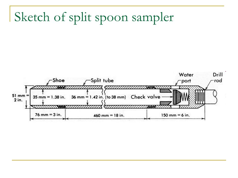 Sketch of split spoon sampler