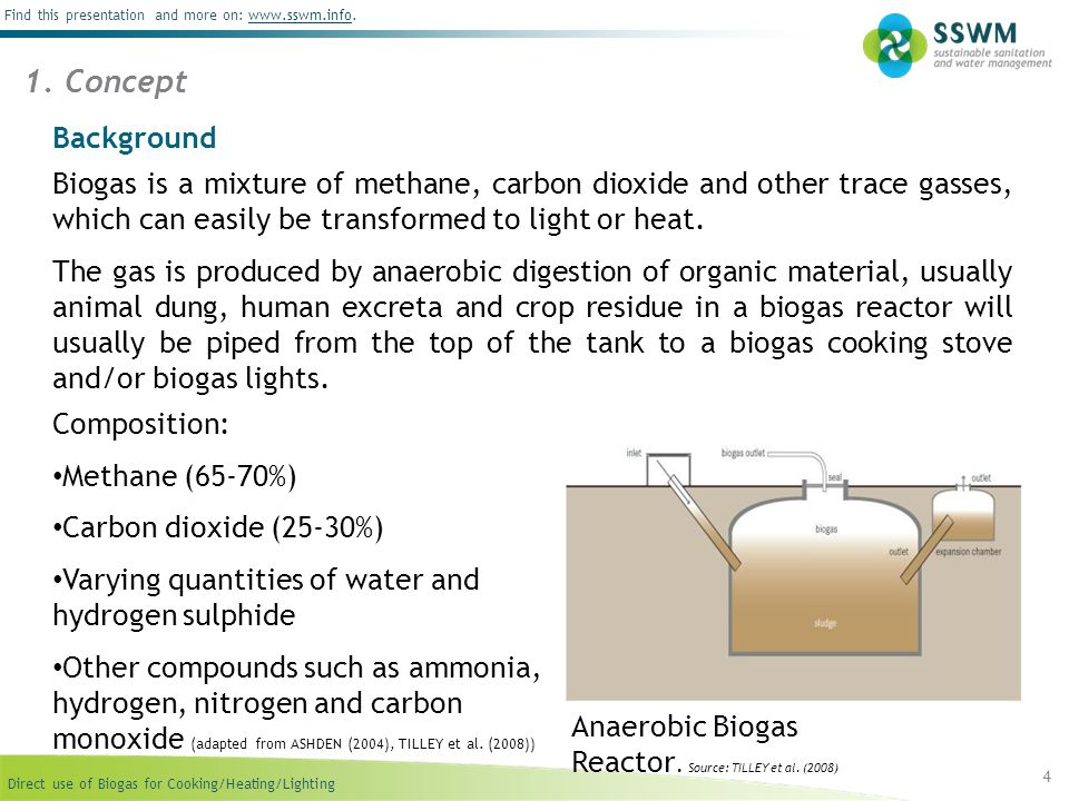 1. Concept Background. Biogas is a mixture of methane, carbon dioxide and other trace gasses, which can easily be transformed to light or heat.
