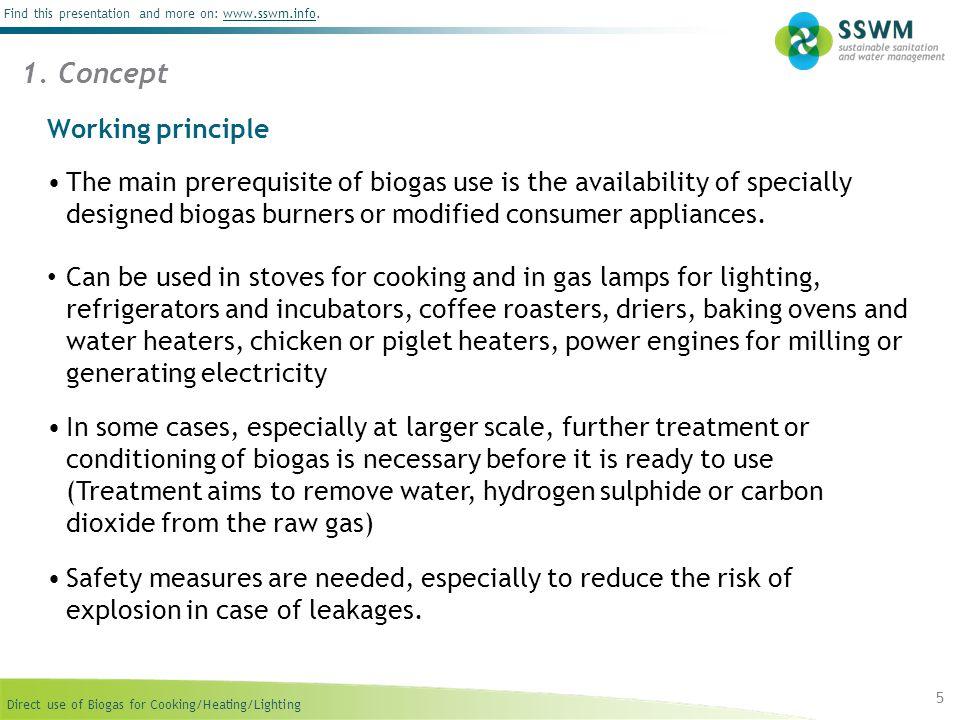 1. Concept Working principle