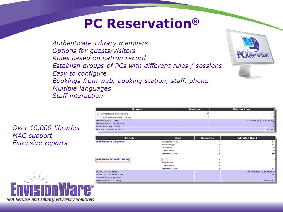 PC Reservation® Authenticate Library members