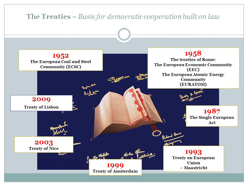 The Treaties – Basis for democratic cooperation built on law