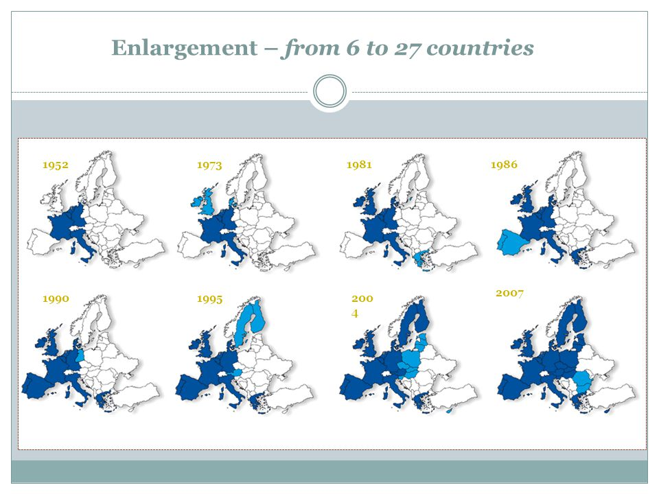 Enlargement – from 6 to 27 countries
