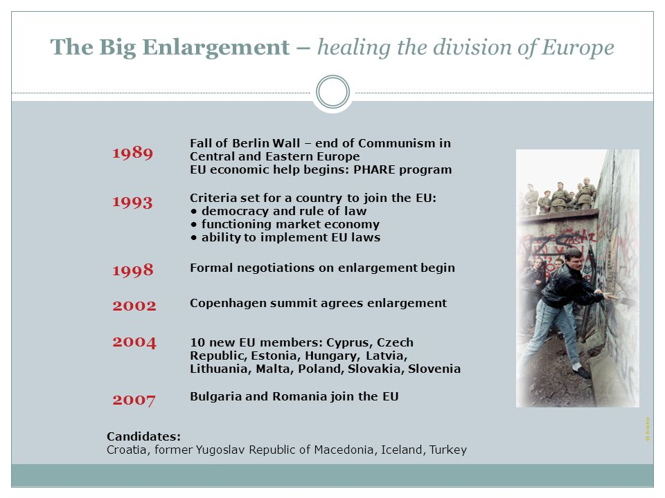 The Big Enlargement – healing the division of Europe
