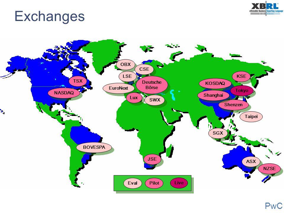 Exchanges OBX CSE LSE KSE TSX Deutsche Börse KOSDAQ EuroNext Tokyo