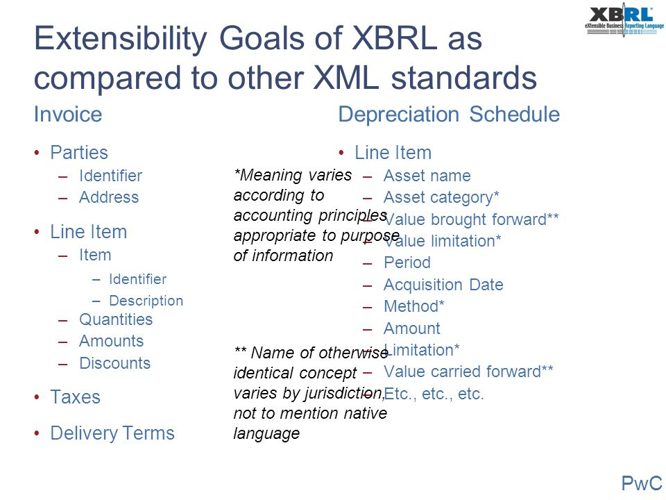 Extensibility Goals of XBRL as compared to other XML standards