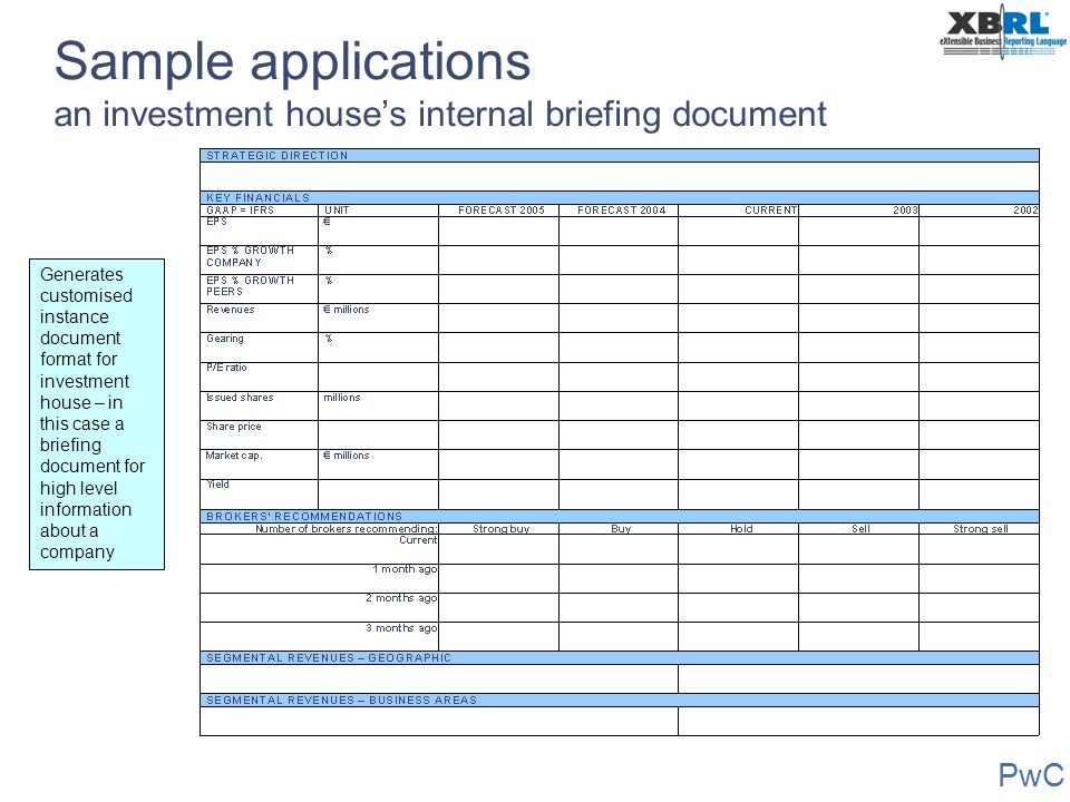 Sample applications an investment house's internal briefing document