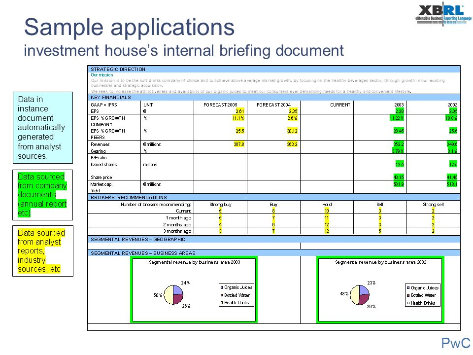 Sample applications investment house's internal briefing document