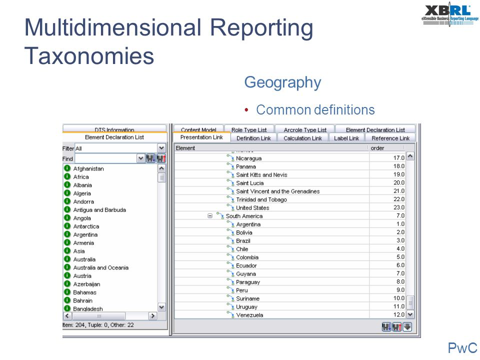 Multidimensional Reporting Taxonomies
