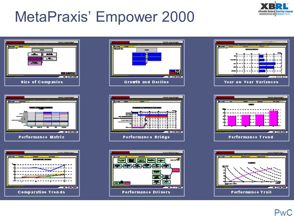 MetaPraxis' Empower 2000 End 12:00