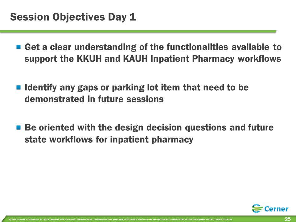 Demonstration: Inpatient Pharmacy Scenario