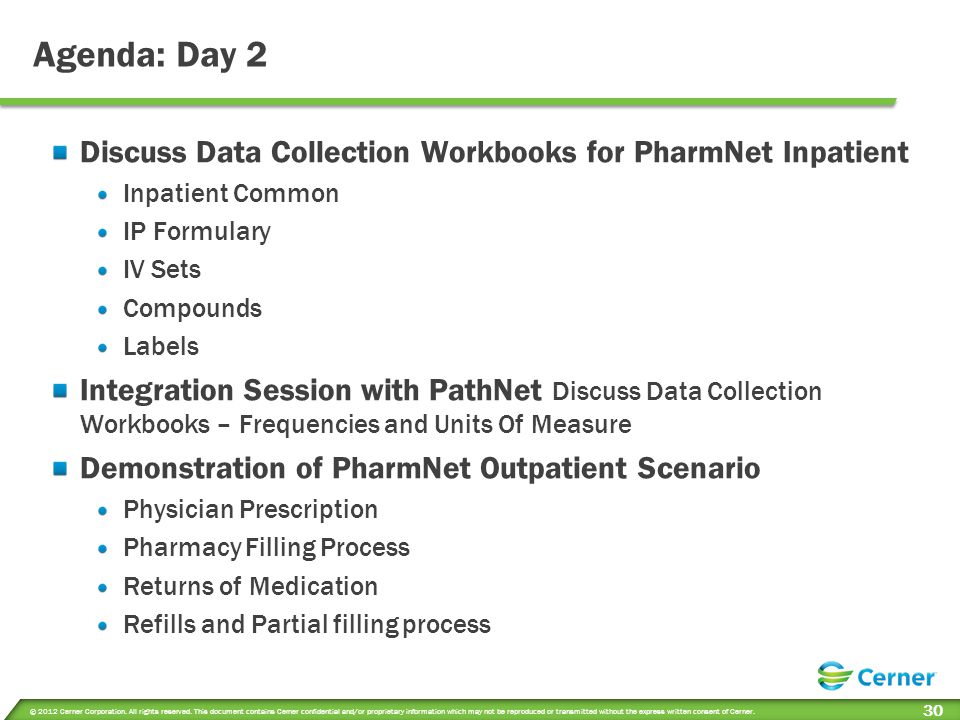 Session Objectives Day 2