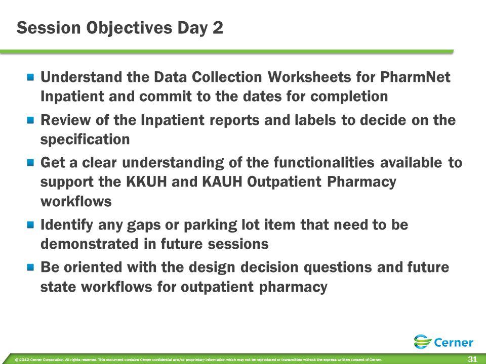 Demonstration: Outpatient Pharmacy Scenario