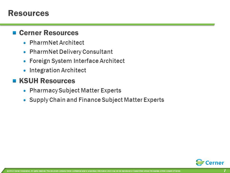 Success Factors Resources Governance