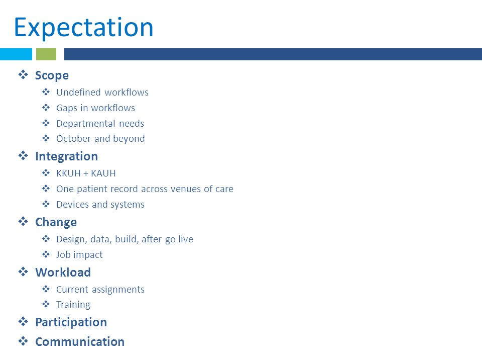 Expectation Scope Integration Change Workload Participation