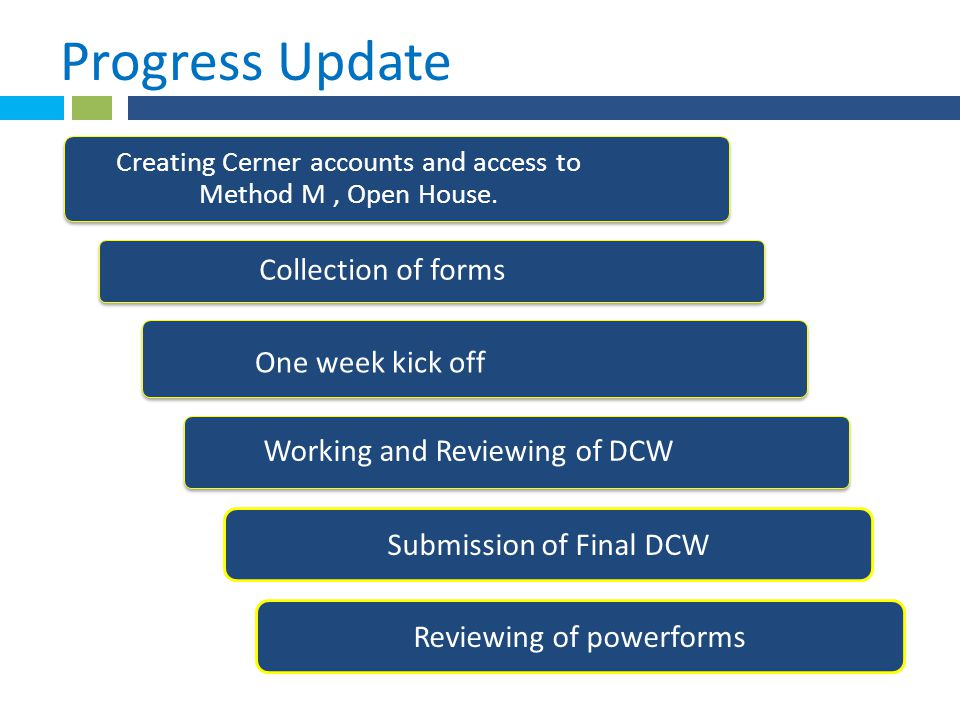 * Progress Update 1 . Collection of forms One week kick off
