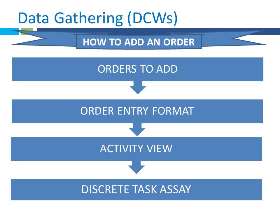 * Data Gathering (DCWs)1 .