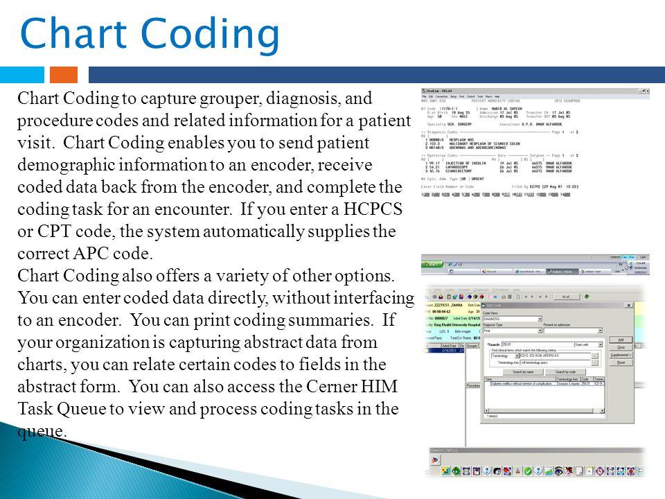 Chart Coding