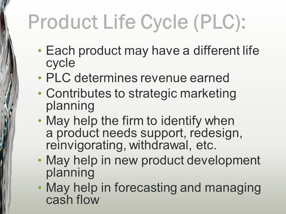 Product Life Cycle (PLC):