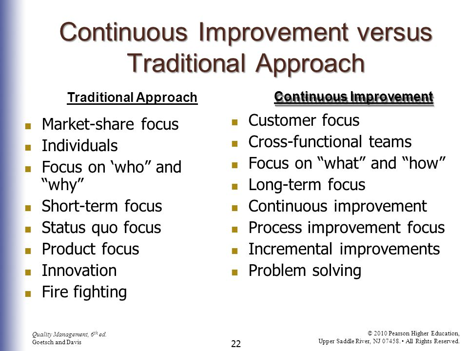 Continuous Improvement versus Traditional Approach