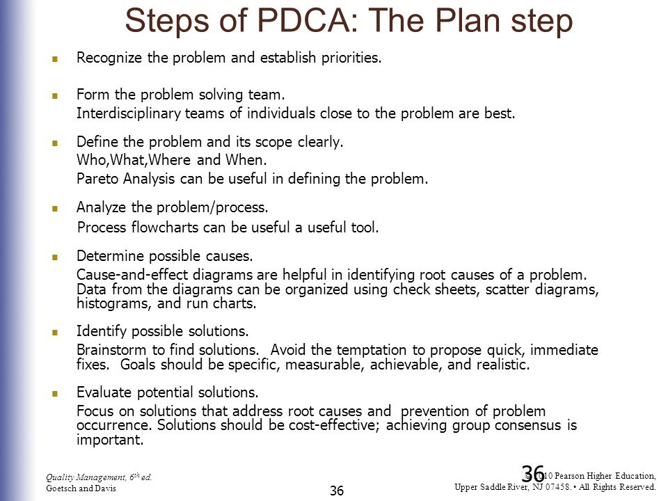 Steps of PDCA: The Plan step