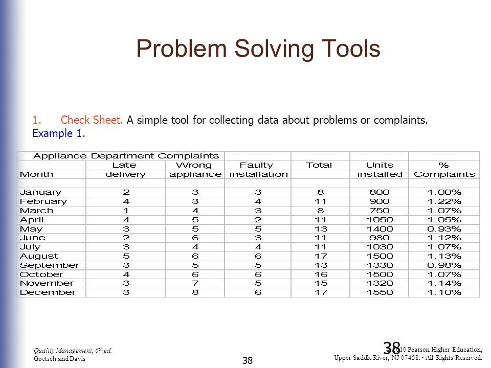 Problem Solving Sheets