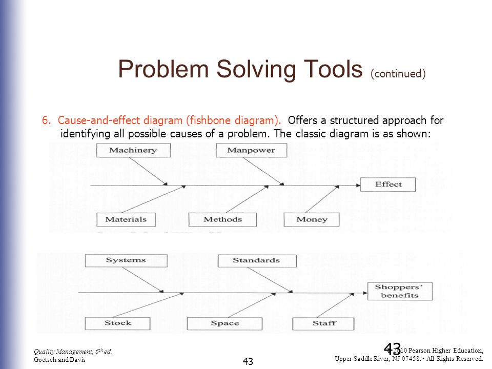 Problem Solving Tools (continued)