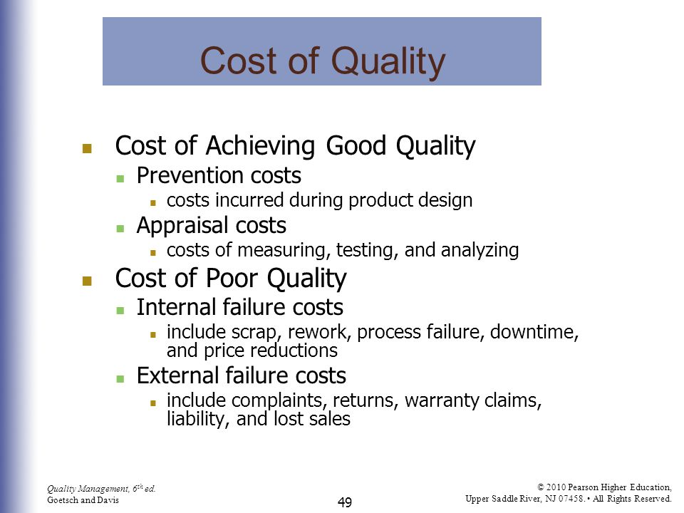 Cost of Quality Cost of Achieving Good Quality Cost of Poor Quality