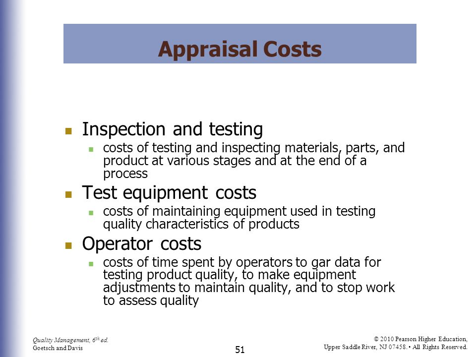 Appraisal Costs Inspection and testing Test equipment costs