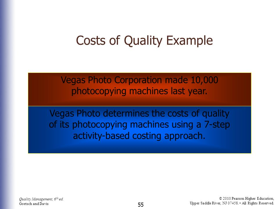 Costs of Quality Example