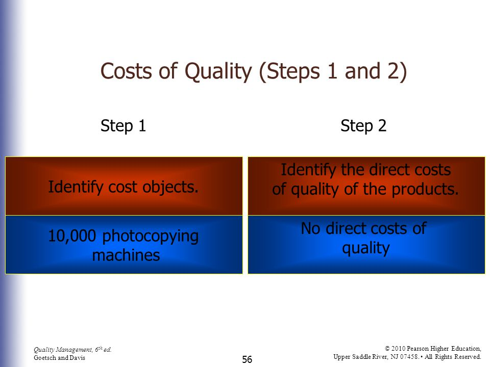 Costs of Quality (Steps 1 and 2)