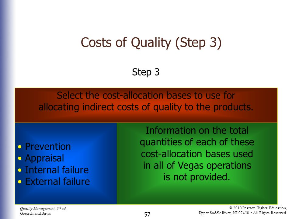 Costs of Quality (Step 3)