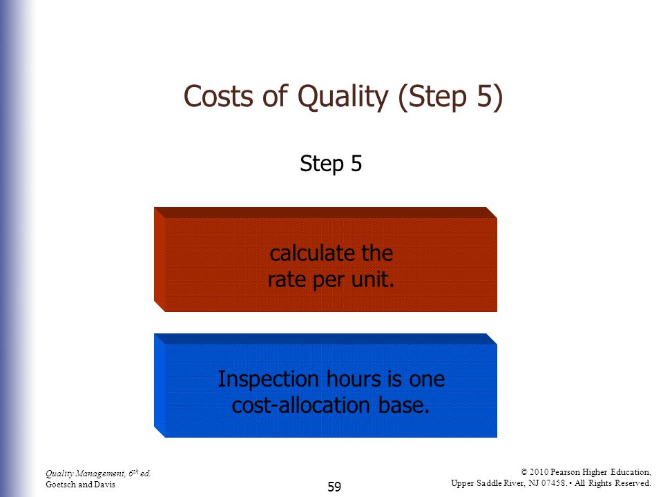 Costs of Quality (Step 5)