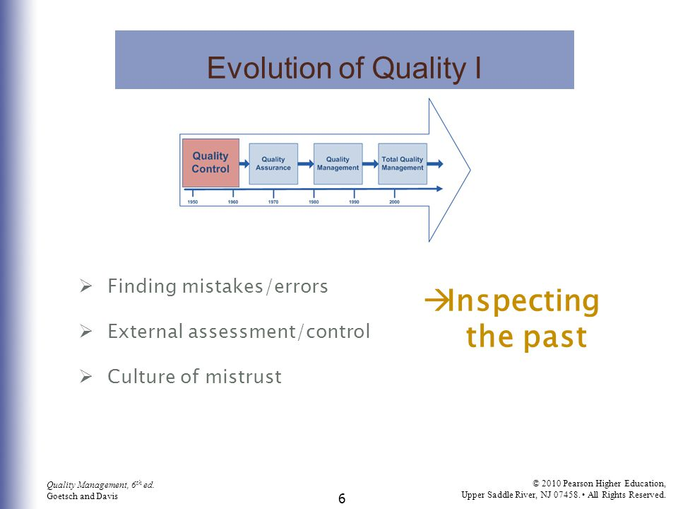 Evolution of Quality I Inspecting the past Finding mistakes/errors