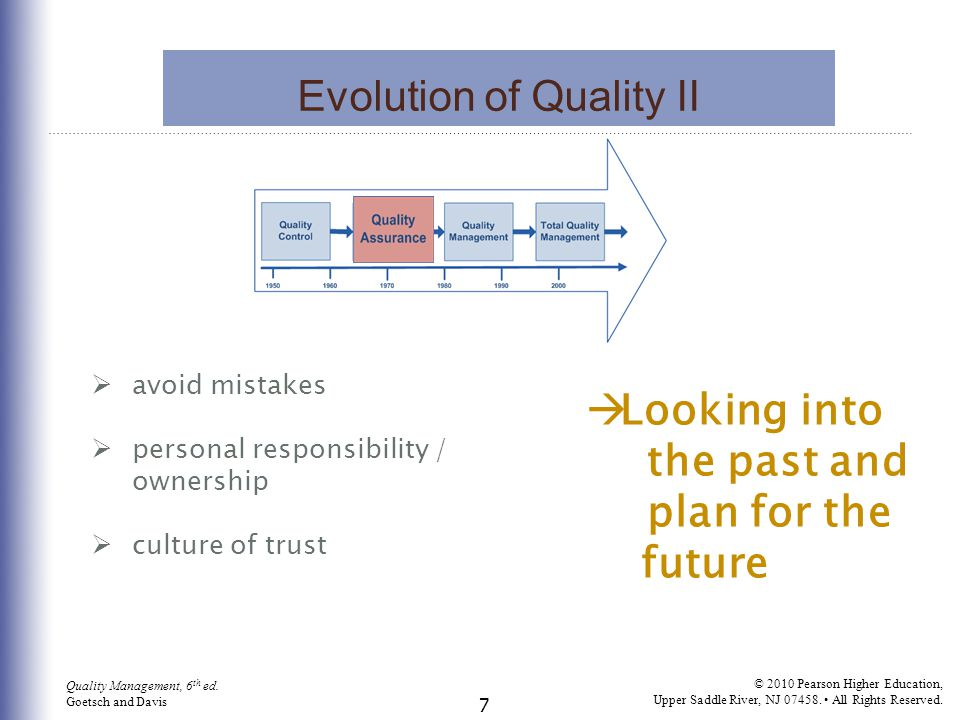 Evolution of Quality II