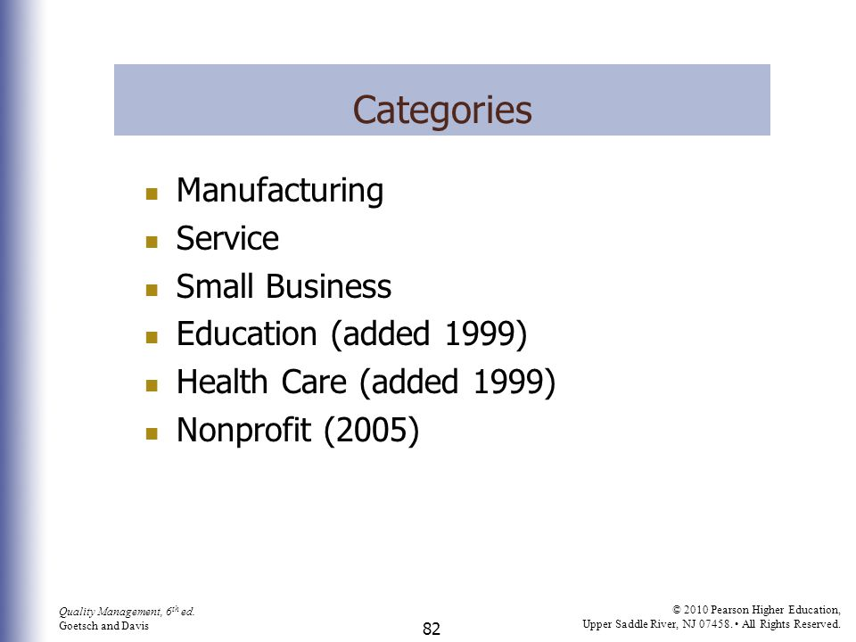 Categories Manufacturing Service Small Business Education (added 1999)