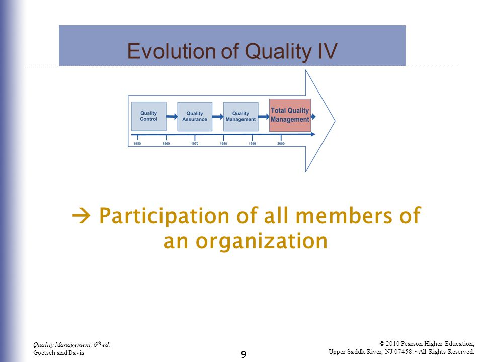 Evolution of Quality IV