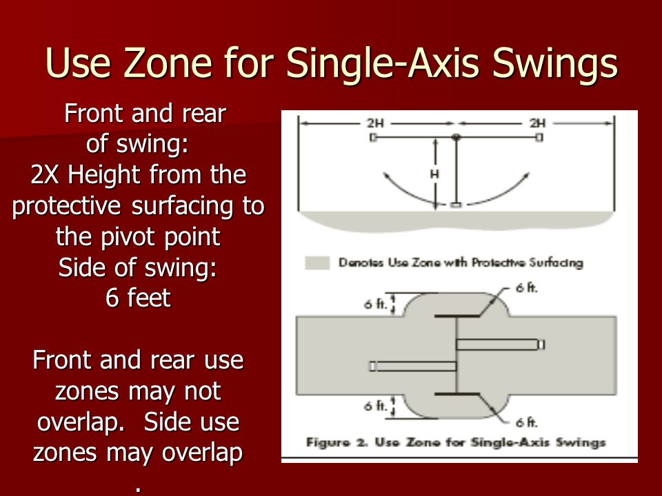 Use Zone for Single-Axis Swings
