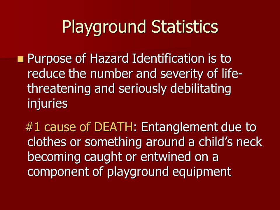 Playground Statistics