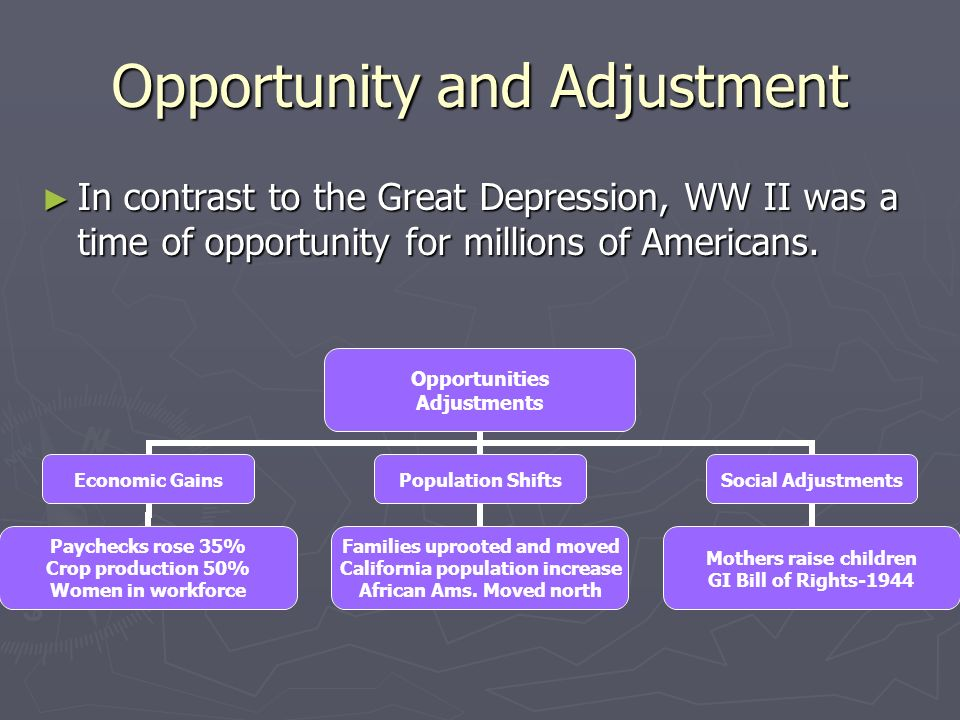 Opportunity and Adjustment